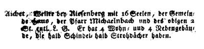 Aichet bei Kiesenberg