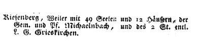 Kiesenberg